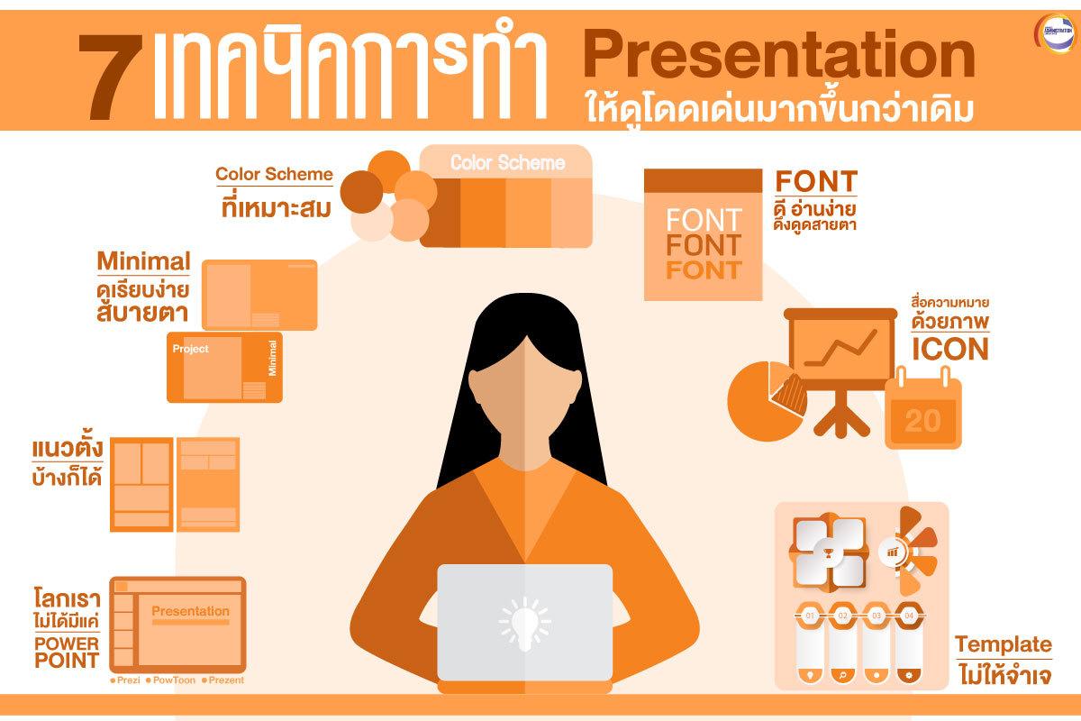 เทคนิค, Presentation, โดดเด่น, แตกต่าง, ดึงดูด, ความสนใจ